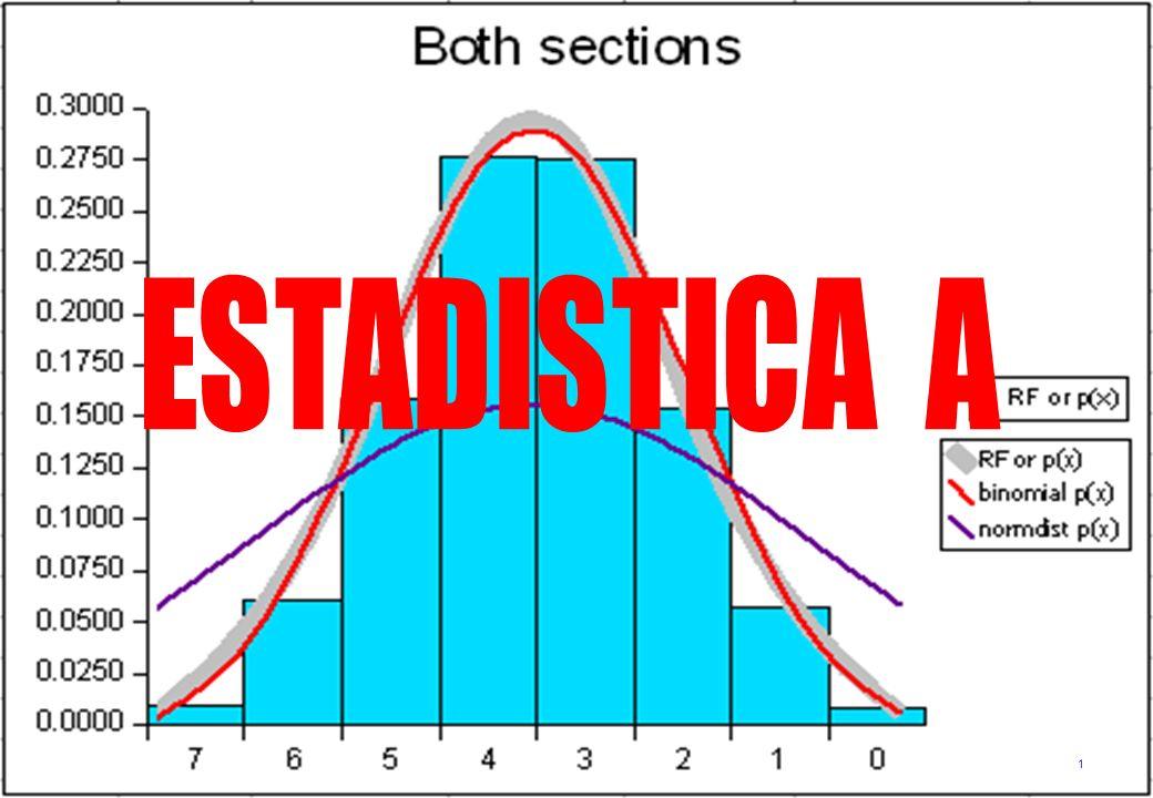 12 ETAPAS DE UNA INVESTIGACIÓN ESTADISTICA Los pasos para el desarrollo de una investigación estadística son: 1.