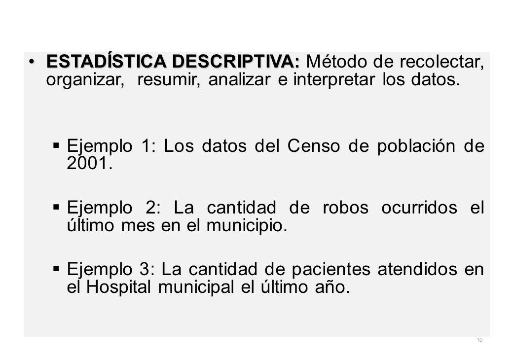 ESTADÍSTICA DESCRIPTIVA:ESTADÍSTICA DESCRIPTIVA: Método de recolectar, organizar, resumir, analizar e interpretar los datos. Ejemplo 1: Los datos del