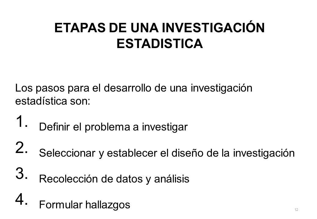 12 ETAPAS DE UNA INVESTIGACIÓN ESTADISTICA Los pasos para el desarrollo de una investigación estadística son: 1. Definir el problema a investigar 2. S