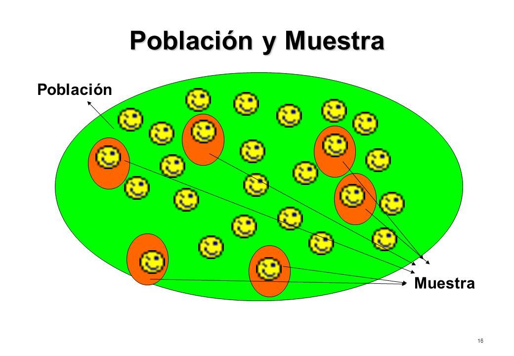 16 Población y Muestra Población Muestra