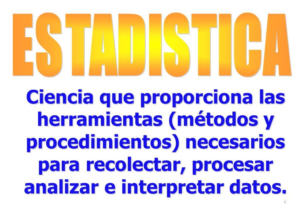 ¿Para qué sirve la estadística.La Ciencia se ocupa en general de fenómenos observables.