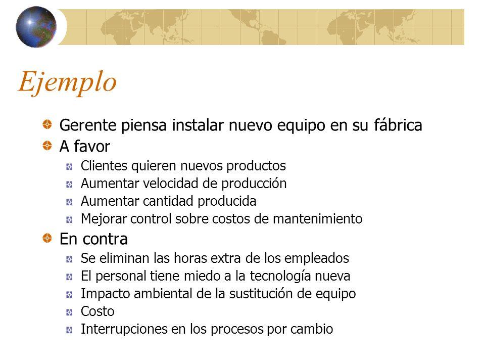 Ejemplo Gerente piensa instalar nuevo equipo en su fábrica A favor Clientes quieren nuevos productos Aumentar velocidad de producción Aumentar cantida