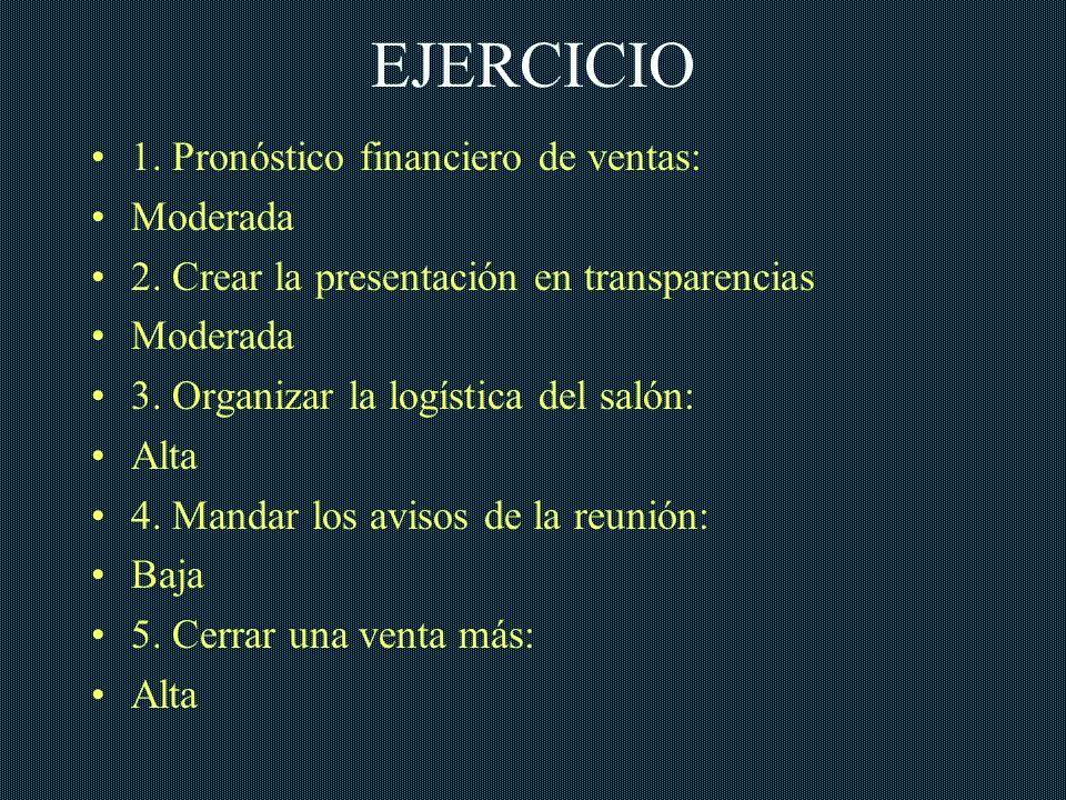 EJERCICIO 1. Pronóstico financiero de ventas: Moderada 2. Crear la presentación en transparencias Moderada 3. Organizar la logística del salón: Alta 4