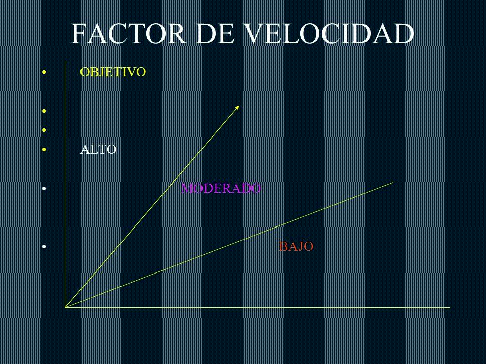 FACTOR DE VELOCIDAD OBJETIVO ALTO MODERADO BAJO