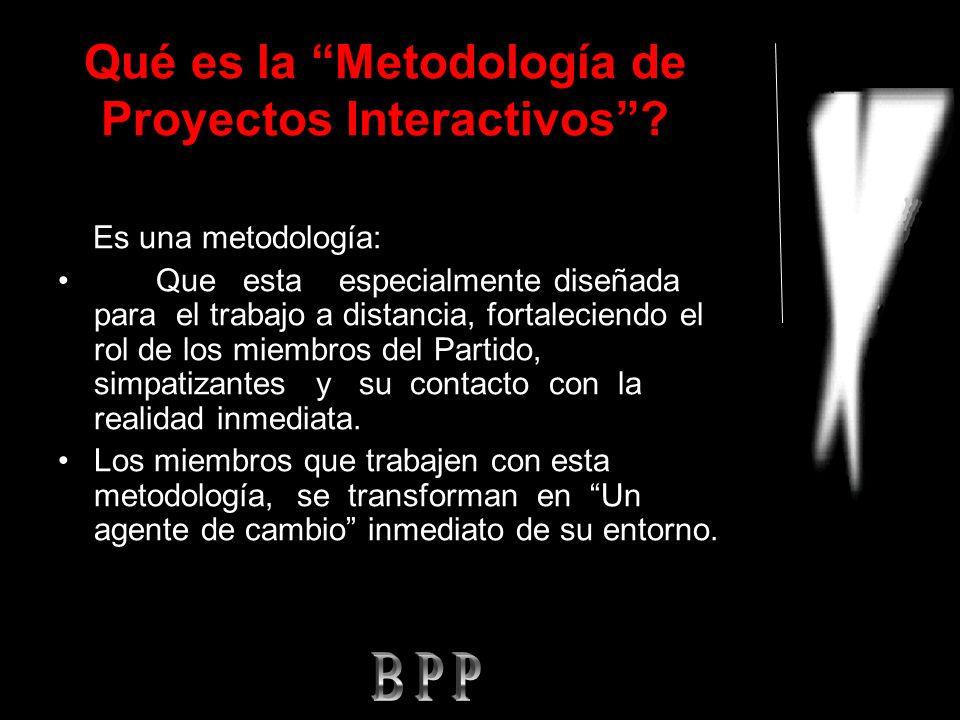 Qué es la Metodología de Proyectos Interactivos.