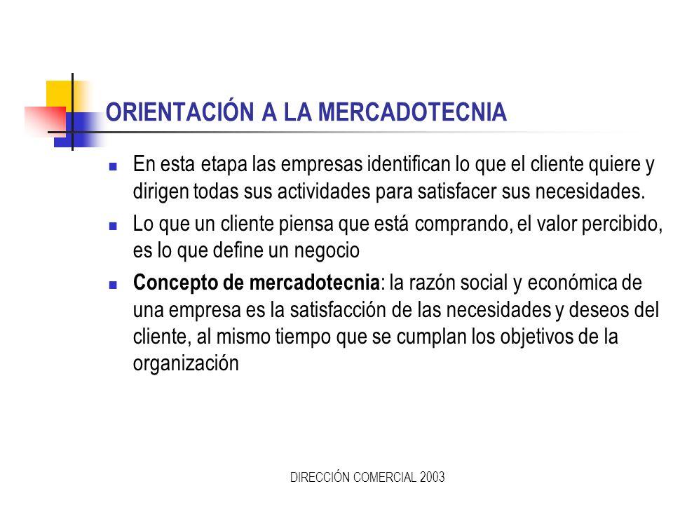 DIRECCIÓN COMERCIAL 2003 DIFERENCIAS ENTRE LOS ENFOQUES DE VENTAS Y MERCADOTECNIA VENTAS Enfoque hacia adentro, sobre las necesidades de la empresa Di
