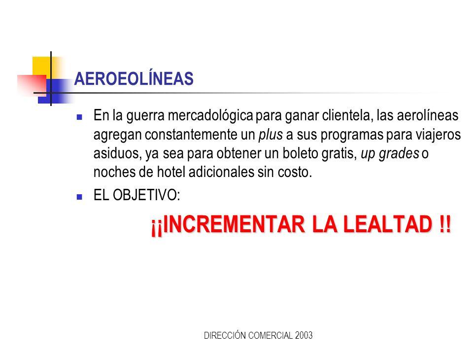 DIRECCIÓN COMERCIAL 2003 CONCEPTO DE MERCADOTECNIA Orientación al Cliente Coordinación de las actividades de Mercadotecnia Consecución de los Objetivo