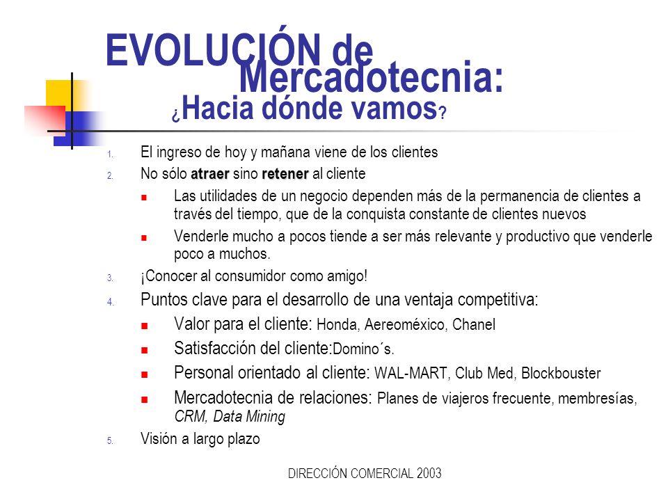 DIRECCIÓN COMERCIAL 2003 Mercadotecnia UNO A UNO