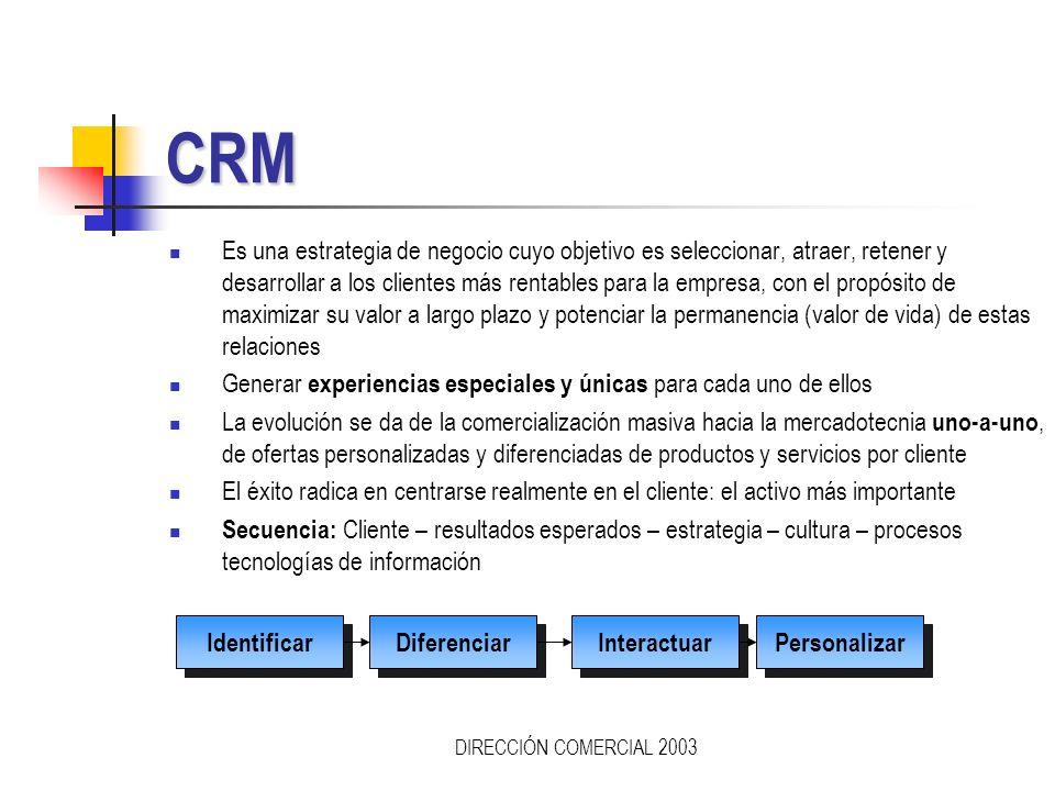 DIRECCIÓN COMERCIAL 2003 VALOR VITALICIO DE CLIENTE (VVC) El valor vitalicio de cliente (VVC), representa todos los flujos futuros del cliente traídos