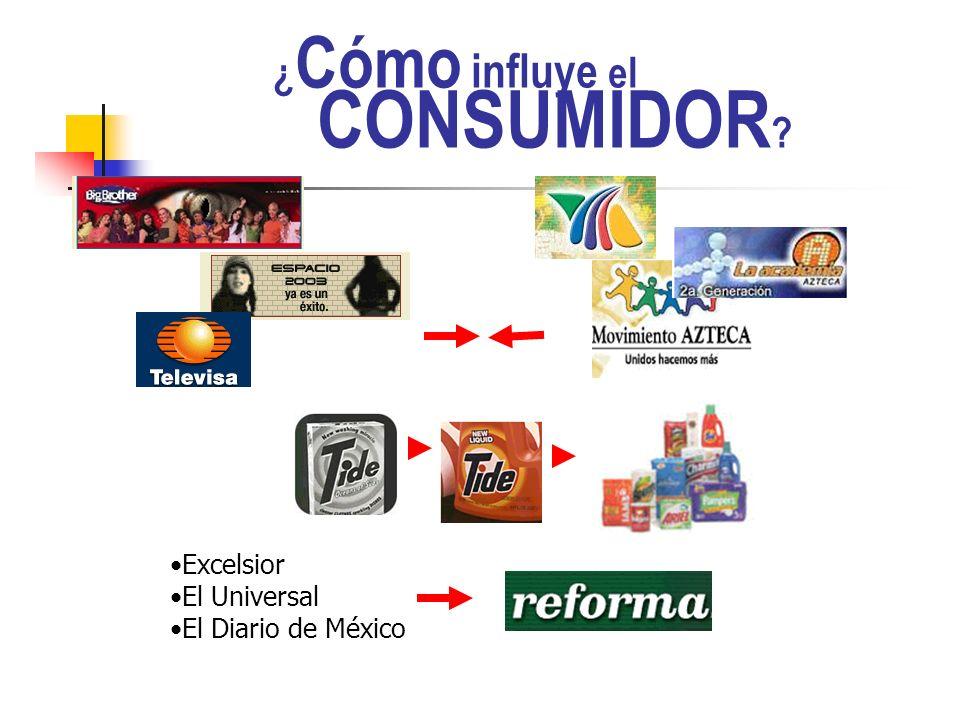 DIRECCIÓN COMERCIAL 2003 LA MERCADOTECNIA MODERNA Y SU MEDIO AMBIENTE Panorama general de la Mercadotecnia Evolución de la Mercadotecnia Mercadotecnia