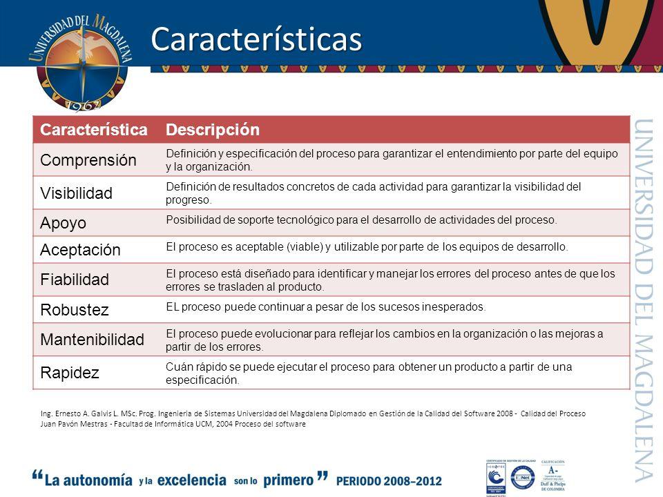 Características CaracterísticaDescripción Comprensión Definición y especificación del proceso para garantizar el entendimiento por parte del equipo y