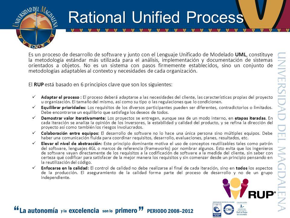 Rational Unified Process Es un proceso de desarrollo de software y junto con el Lenguaje Unificado de Modelado UML, constituye la metodología estándar