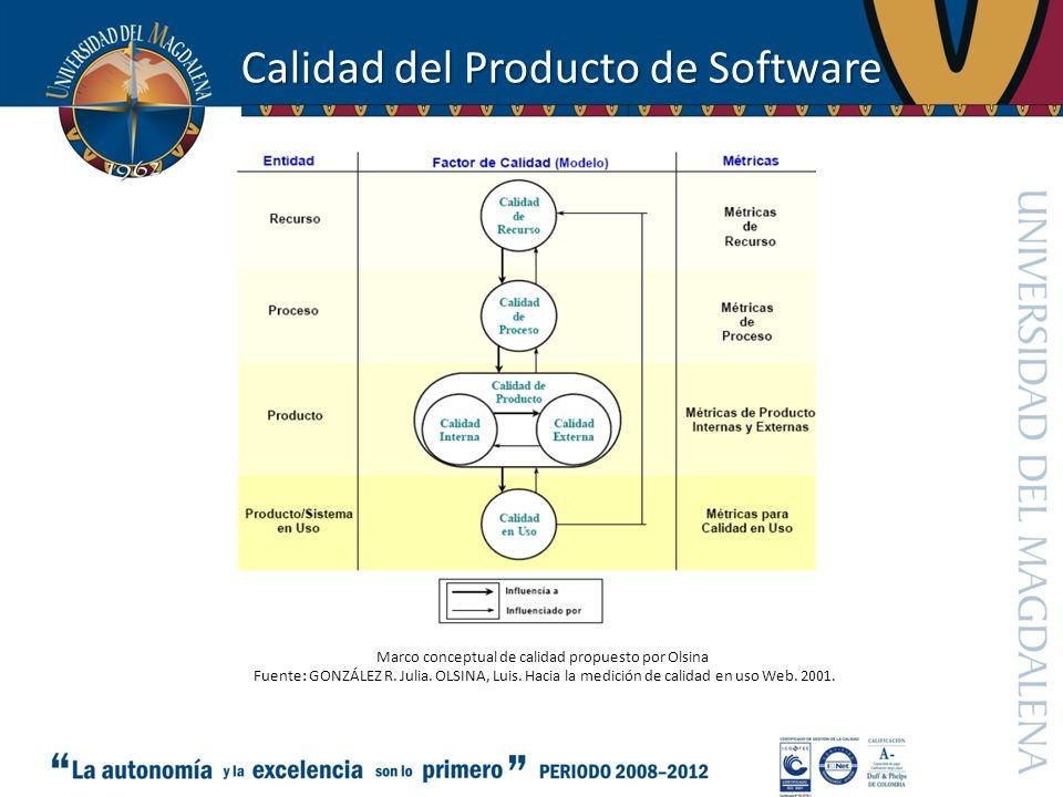 Calidad del Producto de Software Marco conceptual de calidad propuesto por Olsina Fuente: GONZÁLEZ R. Julia. OLSINA, Luis. Hacia la medición de calida