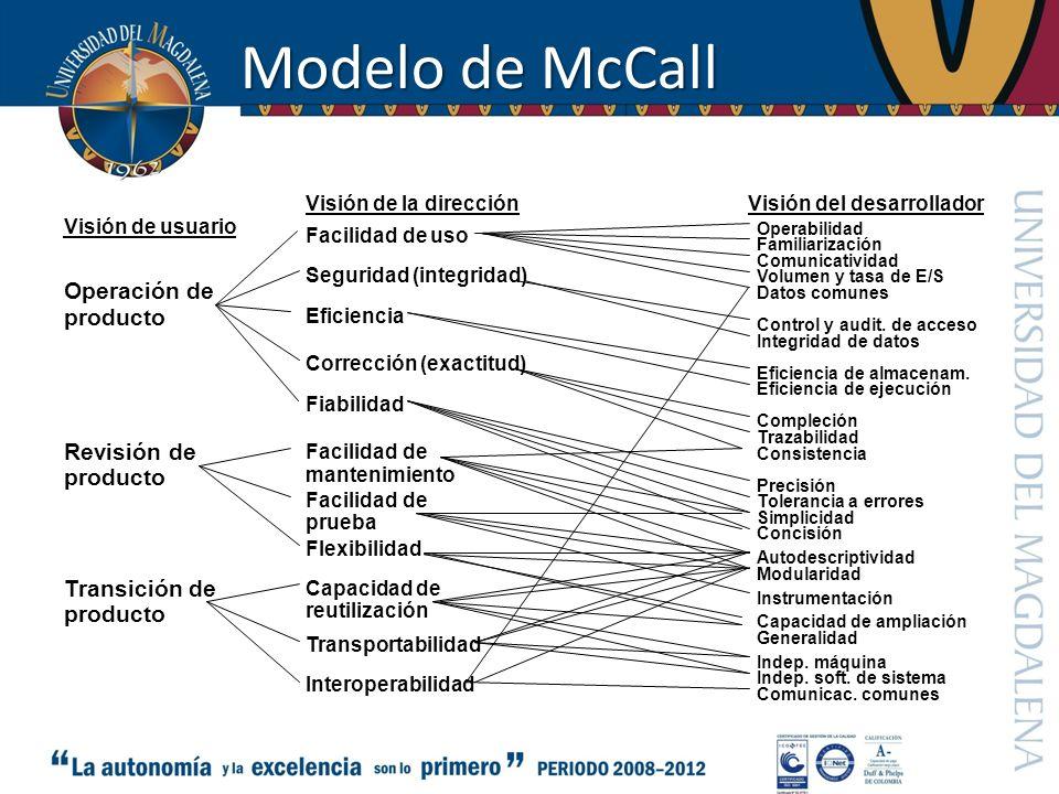 Modelo de McCall Operación de producto Revisión de producto Transición de producto Facilidad de uso Seguridad (integridad) Eficiencia Corrección (exac