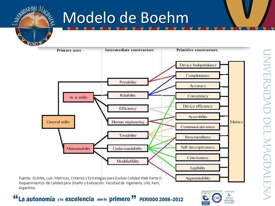 Modelo de Boehm Fuente: OLSINA, Luis. Métricas, Criterios y Estrategias para Evaluar Calidad Web Parte II - Requerimientos de Calidad para Diseño y Ev