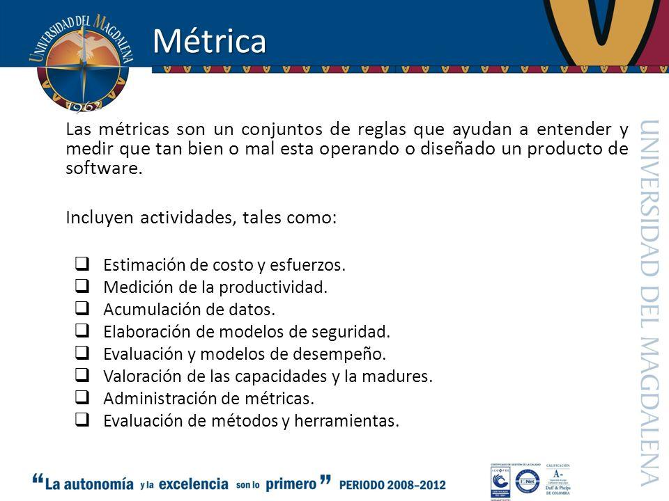Métrica Las métricas son un conjuntos de reglas que ayudan a entender y medir que tan bien o mal esta operando o diseñado un producto de software. Inc