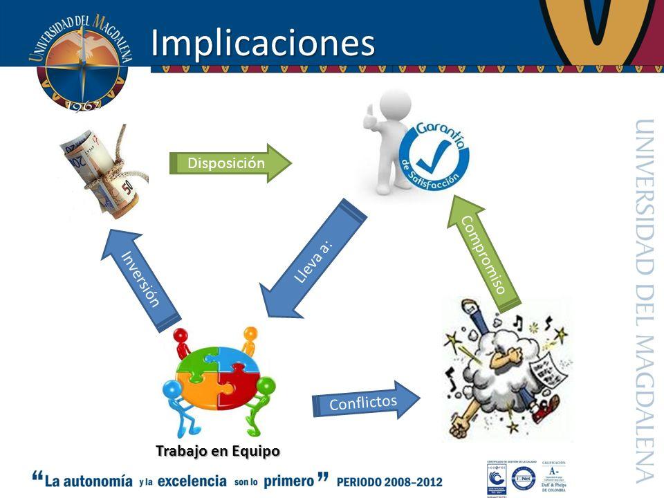 NORMA ISO/ IEC 9126 Modelo de calidad interna y externa propuesto por la Norma ISO/IEC 9126 (2001) Fuente: Elaboración propia con base en la Norma ISO/IEC 9126