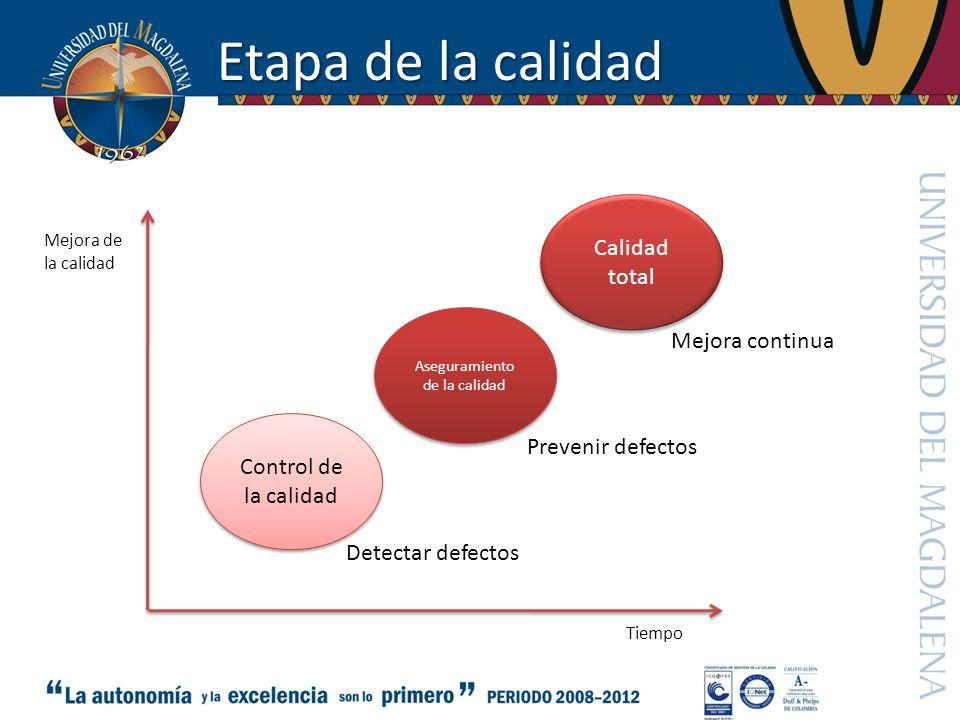 Calidad del Producto de Software Luis Olsina en su metodología Web QEM plantea un modelo jerárquico de calidad de producto y desarrolla un marco conceptual de calidad.