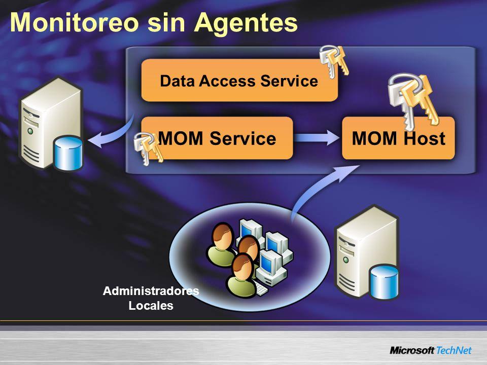 Monitoreo sin Agentes MOM ServiceMOM Host Data Access Service Administradores Locales