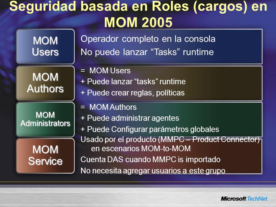 Seguridad basada en Roles (cargos) en MOM 2005 MOM Users Operador completo en la consola No puede lanzar Tasks runtime MOM Authors = MOM Users + Puede