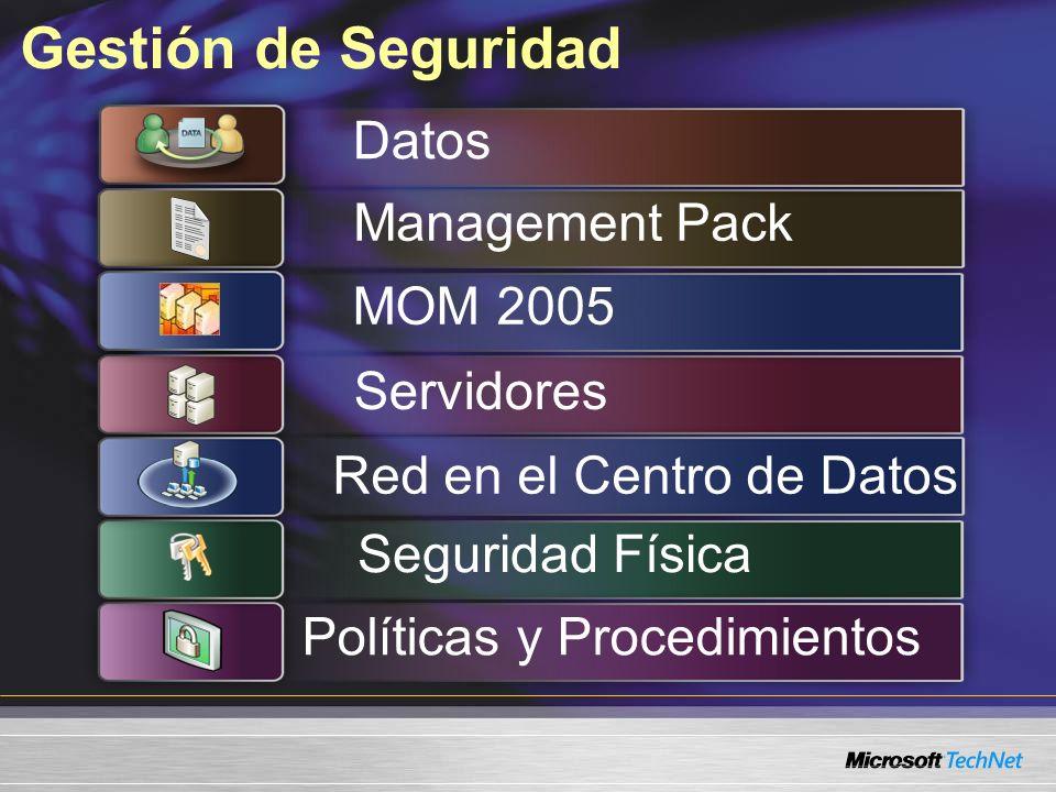 Gestión de Seguridad Servidores Red en el Centro de Datos Seguridad Física Políticas y Procedimientos MOM 2005 Management PackDatos
