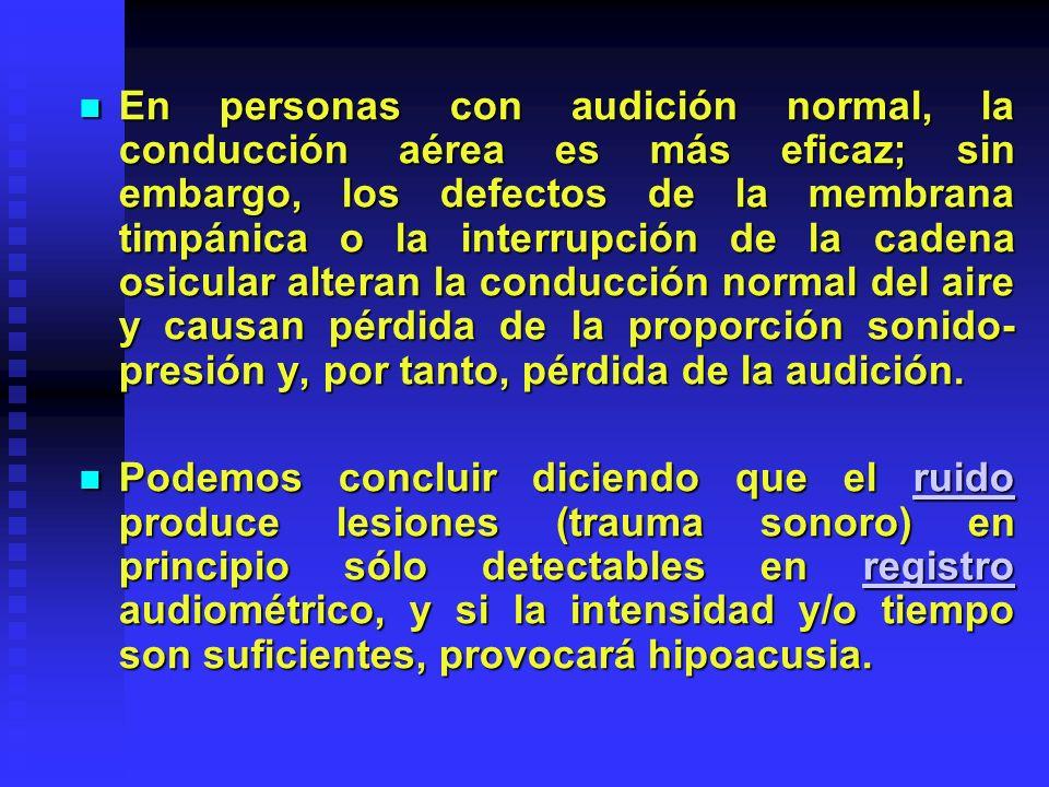 Esta disminución de la agudeza auditiva comienza de forma silente y no es percibida por la persona hasta que no se alcanzan las frecuencias conversacionales.