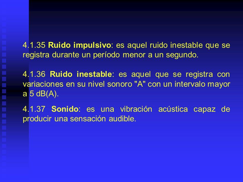 4.1.35 Ruido impulsivo: es aquel ruido inestable que se registra durante un período menor a un segundo. 4.1.36 Ruido inestable: es aquel que se regist