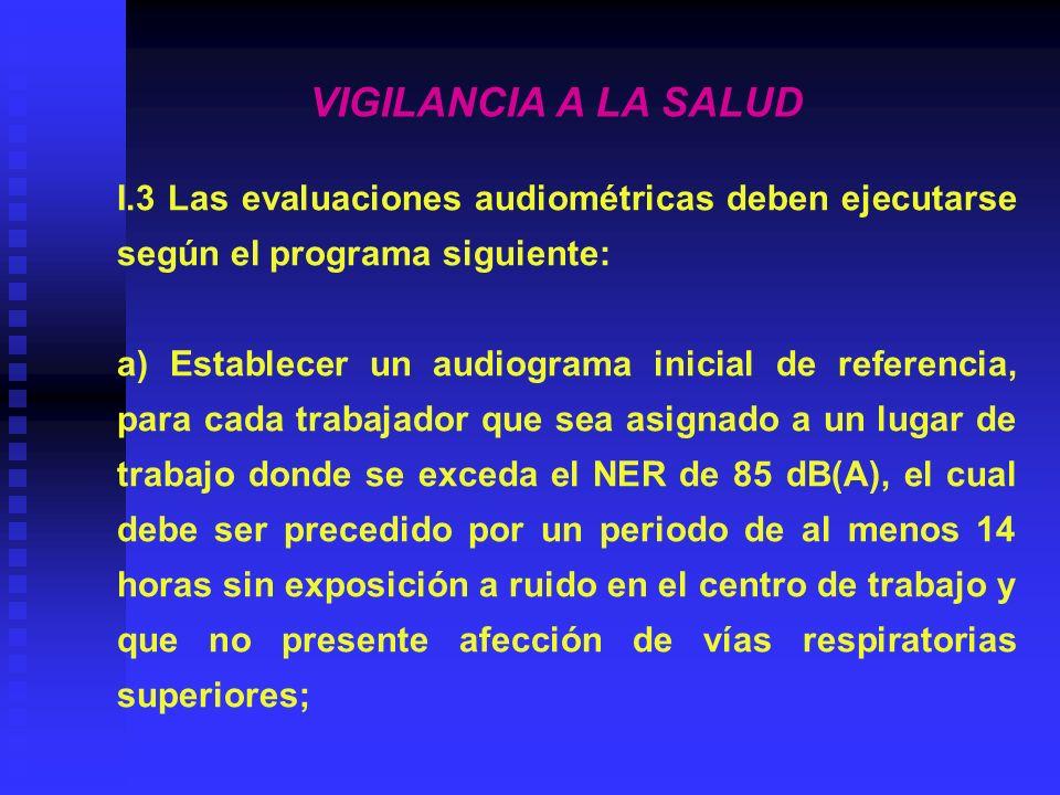 VIGILANCIA A LA SALUD b) Realizar audiogramas de verificación conforme al esquema siguiente: b.1) Exposición a NER igual o superior a 85 dB(A), cada seis meses; b.2) Exposición a NER entre 80 y 85 dB(A), anualmente.