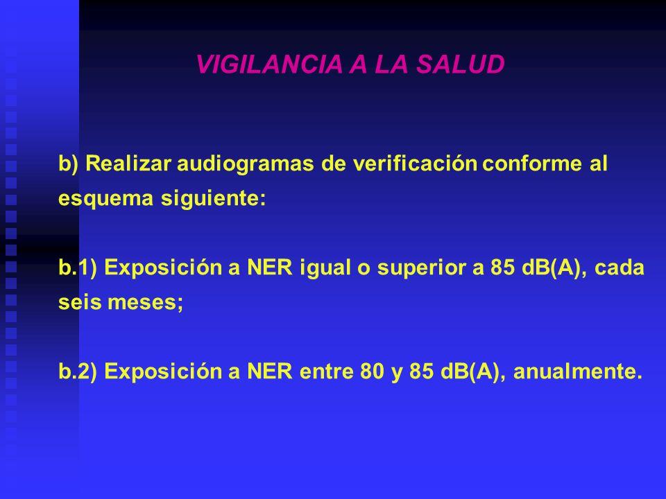 VIGILANCIA A LA SALUD I.4 La evaluación audiométrica tonal debe contener como mínimo la exploración de vía aérea en las frecuencias siguientes: 250, 500, 1000, 2000, 3000, 4000, 6000 y 8000 Hz.