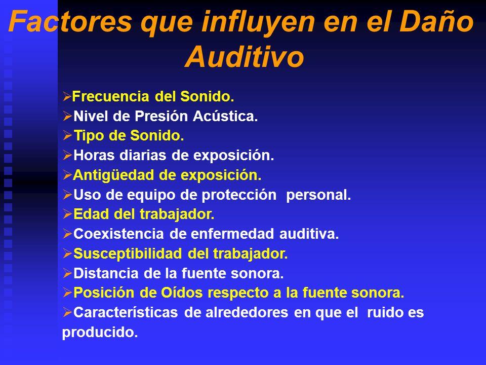 Factores que influyen en el Daño Auditivo Frecuencia del Sonido Tipo de Sonido. Edad de la persona.