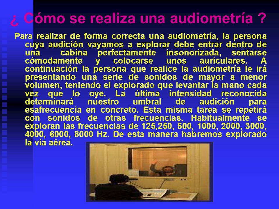 Medición de la Audición Medición de la Audición