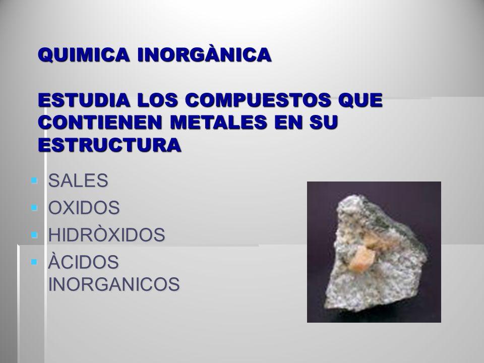 QUIMICA INORGÀNICA ESTUDIA LOS COMPUESTOS QUE CONTIENEN METALES EN SU ESTRUCTURA SALES SALES OXIDOS OXIDOS HIDRÒXIDOS HIDRÒXIDOS ÀCIDOS INORGANICOS ÀC
