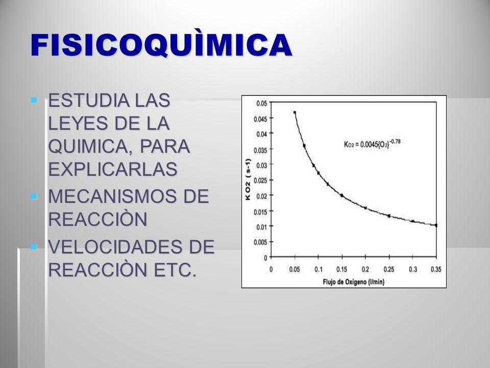 FISICOQUÌMICA ESTUDIA LAS LEYES DE LA QUIMICA, PARA EXPLICARLAS ESTUDIA LAS LEYES DE LA QUIMICA, PARA EXPLICARLAS MECANISMOS DE REACCIÒN MECANISMOS DE