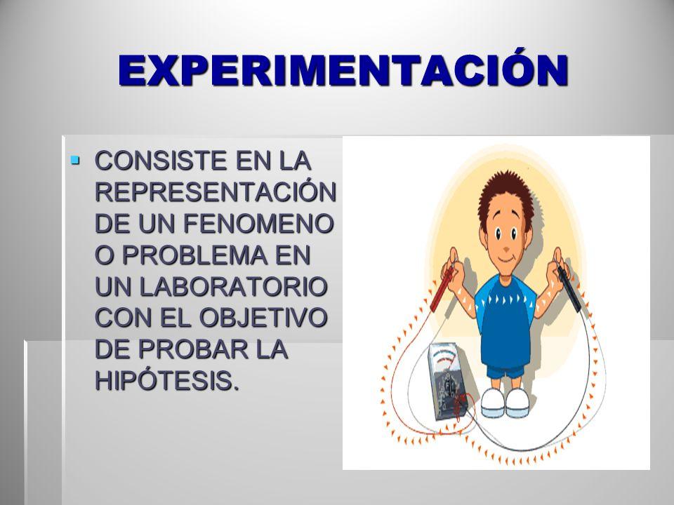 EXPERIMENTACIÓN CONSISTE EN LA REPRESENTACIÓN DE UN FENOMENO O PROBLEMA EN UN LABORATORIO CON EL OBJETIVO DE PROBAR LA HIPÓTESIS. CONSISTE EN LA REPRE