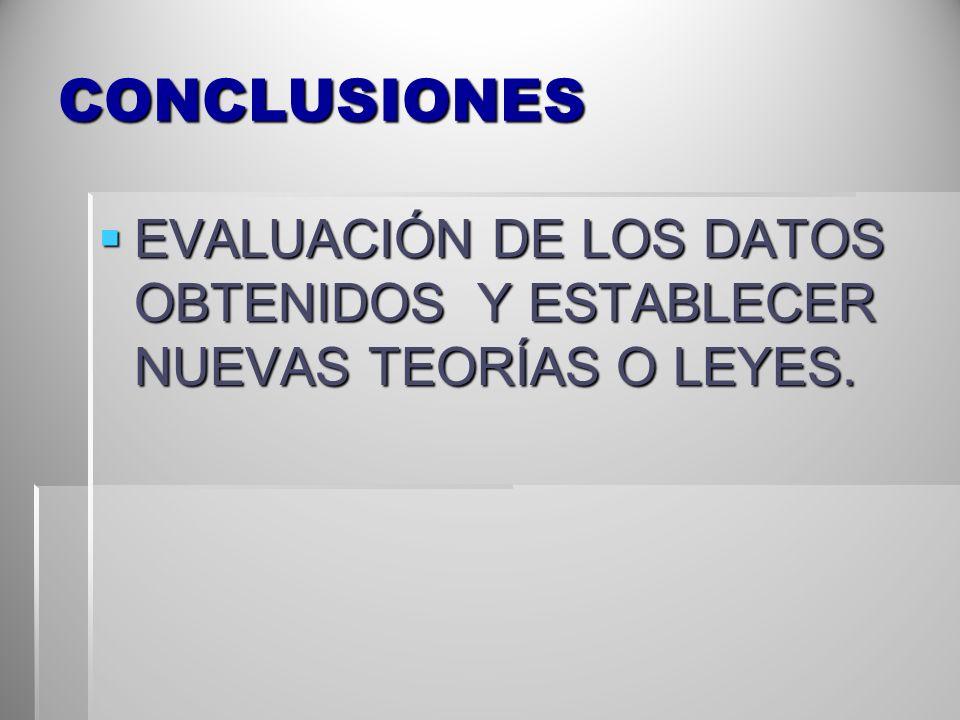 CONCLUSIONES EVALUACIÓN DE LOS DATOS OBTENIDOS Y ESTABLECER NUEVAS TEORÍAS O LEYES. EVALUACIÓN DE LOS DATOS OBTENIDOS Y ESTABLECER NUEVAS TEORÍAS O LE