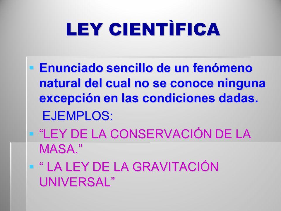 LEY CIENTÌFICA Enunciado sencillo de un fenómeno natural del cual no se conoce ninguna excepción en las condiciones dadas. Enunciado sencillo de un fe