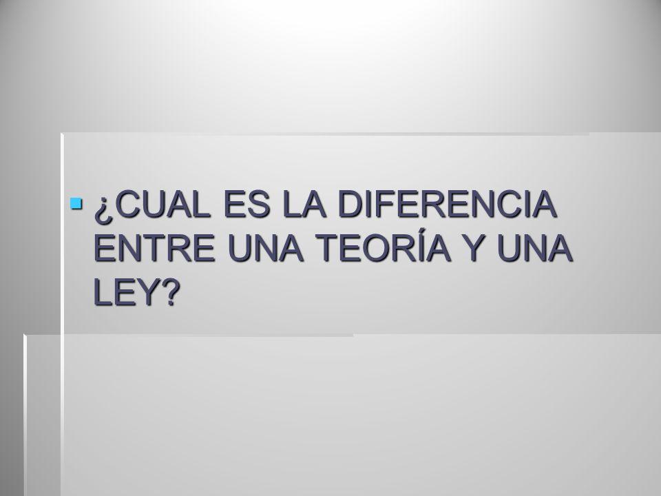 ¿CUAL ES LA DIFERENCIA ENTRE UNA TEORÍA Y UNA LEY? ¿CUAL ES LA DIFERENCIA ENTRE UNA TEORÍA Y UNA LEY?