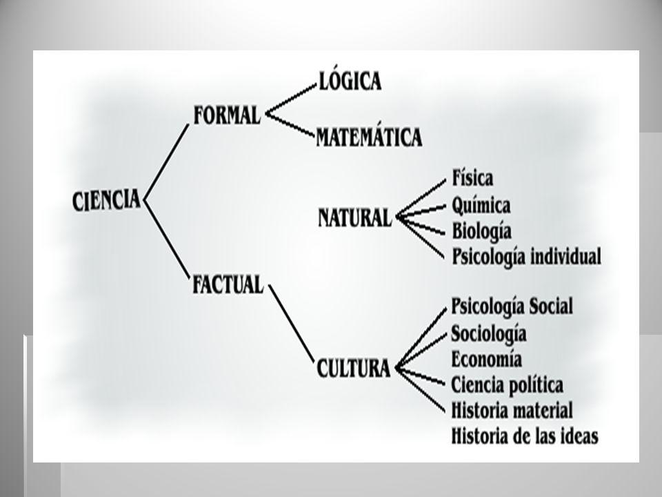 FISICOQUÌMICA ESTUDIA LAS LEYES DE LA QUIMICA, PARA EXPLICARLAS ESTUDIA LAS LEYES DE LA QUIMICA, PARA EXPLICARLAS MECANISMOS DE REACCIÒN MECANISMOS DE REACCIÒN VELOCIDADES DE REACCIÒN ETC.
