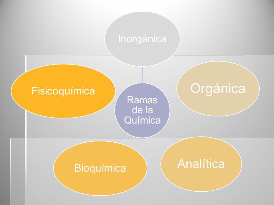 Rama Campo de estudioEjemplo Química orgánica Compuestos que contienen carbono en su estructura.