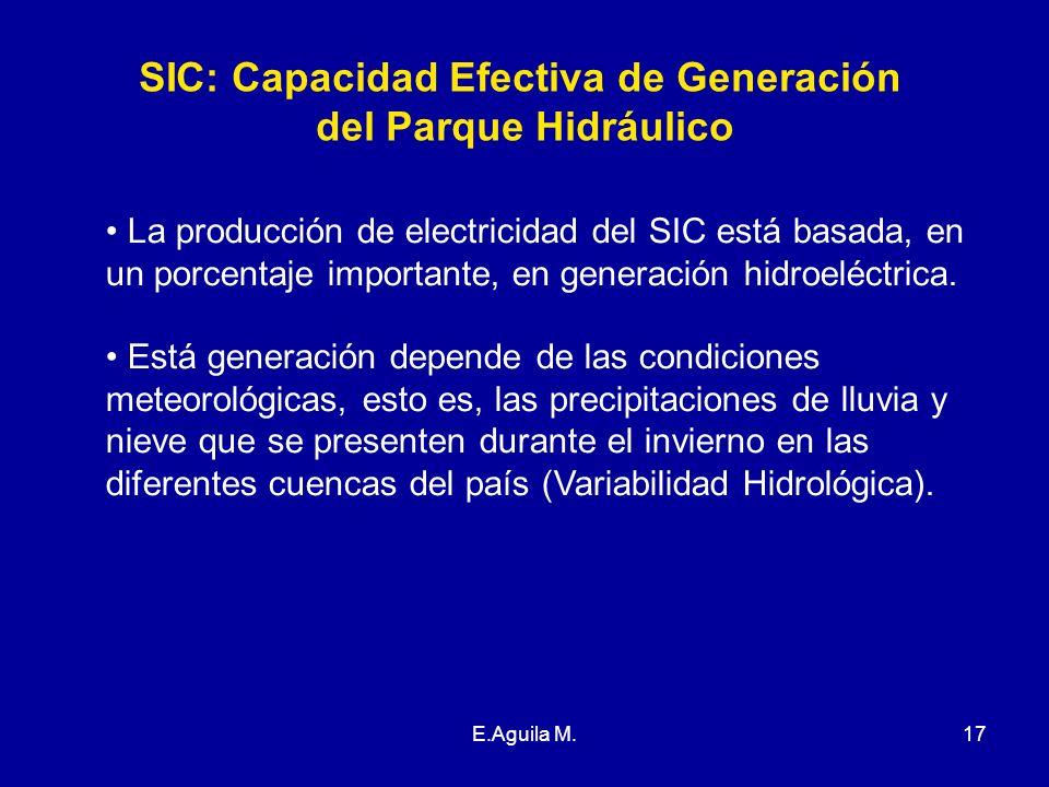 E.Aguila M.17 SIC: Capacidad Efectiva de Generación del Parque Hidráulico La producción de electricidad del SIC está basada, en un porcentaje importan