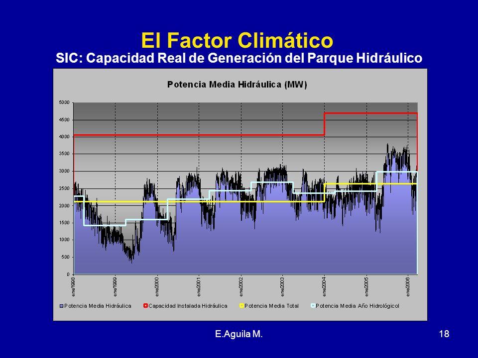E.Aguila M.18 El Factor Climático SIC: Capacidad Real de Generación del Parque Hidráulico