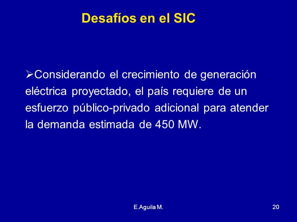 E.Aguila M.20 Desafíos en el SIC Considerando el crecimiento de generación eléctrica proyectado, el país requiere de un esfuerzo público-privado adici
