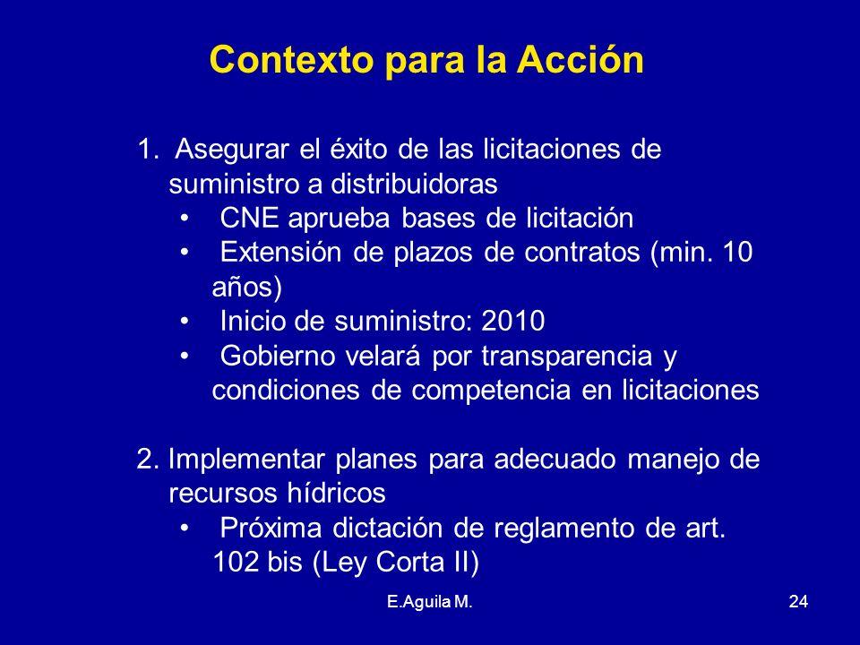E.Aguila M.24 Contexto para la Acción 1. Asegurar el éxito de las licitaciones de suministro a distribuidoras CNE aprueba bases de licitación Extensió