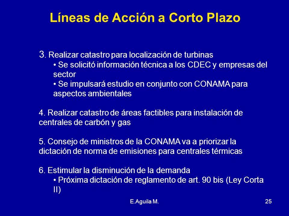 E.Aguila M.25 Líneas de Acción a Corto Plazo 3. Realizar catastro para localización de turbinas Se solicitó información técnica a los CDEC y empresas