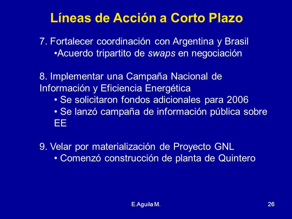 E.Aguila M.26 Líneas de Acción a Corto Plazo 7. Fortalecer coordinación con Argentina y Brasil Acuerdo tripartito de swaps en negociación 8. Implement