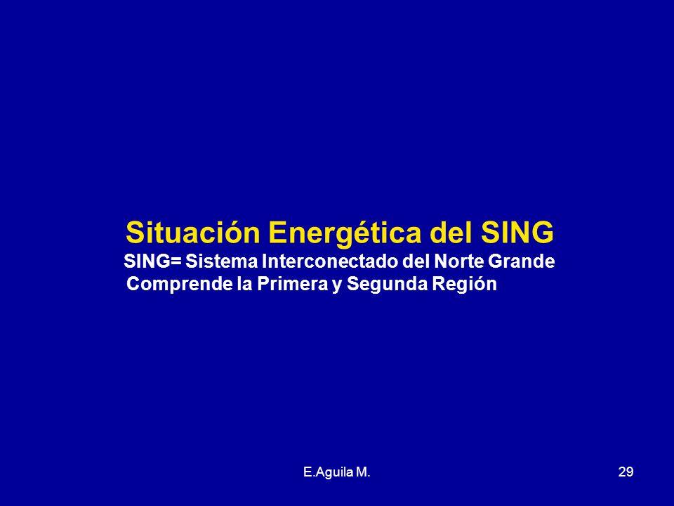 E.Aguila M.29 Situación Energética del SING SING= Sistema Interconectado del Norte Grande Comprende la Primera y Segunda Región
