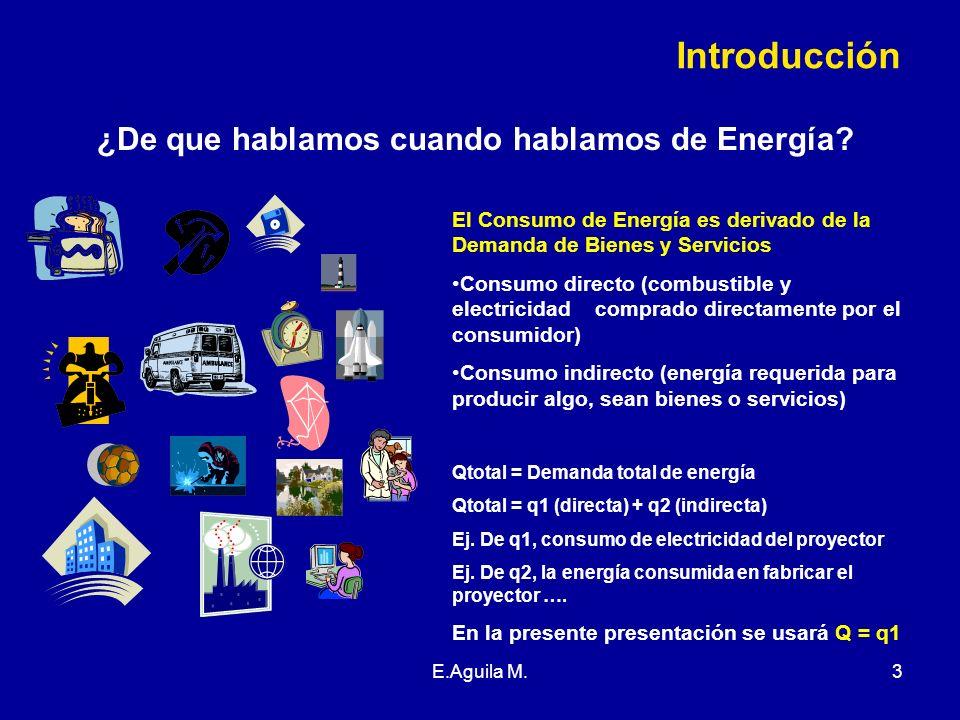E.Aguila M.3 ¿De que hablamos cuando hablamos de Energía? En la vida moderna está presente en todas partes El Consumo de Energía es derivado de la Dem