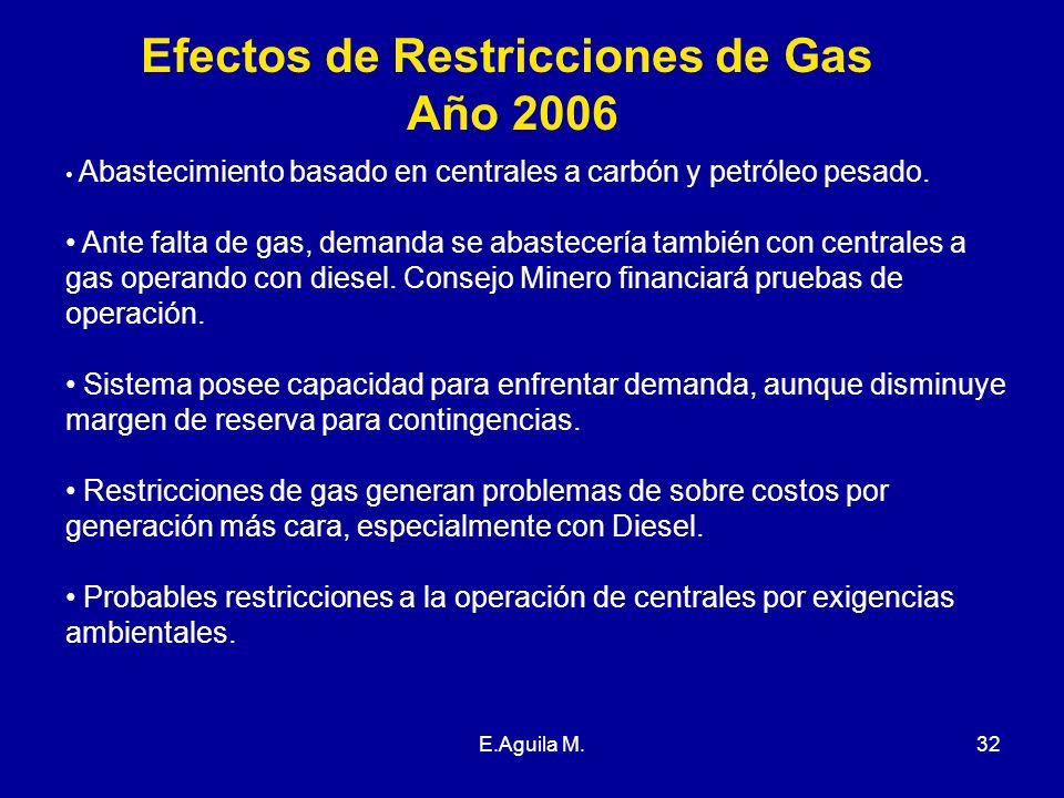 E.Aguila M.32 Efectos de Restricciones de Gas Año 2006 Abastecimiento basado en centrales a carbón y petróleo pesado. Ante falta de gas, demanda se ab