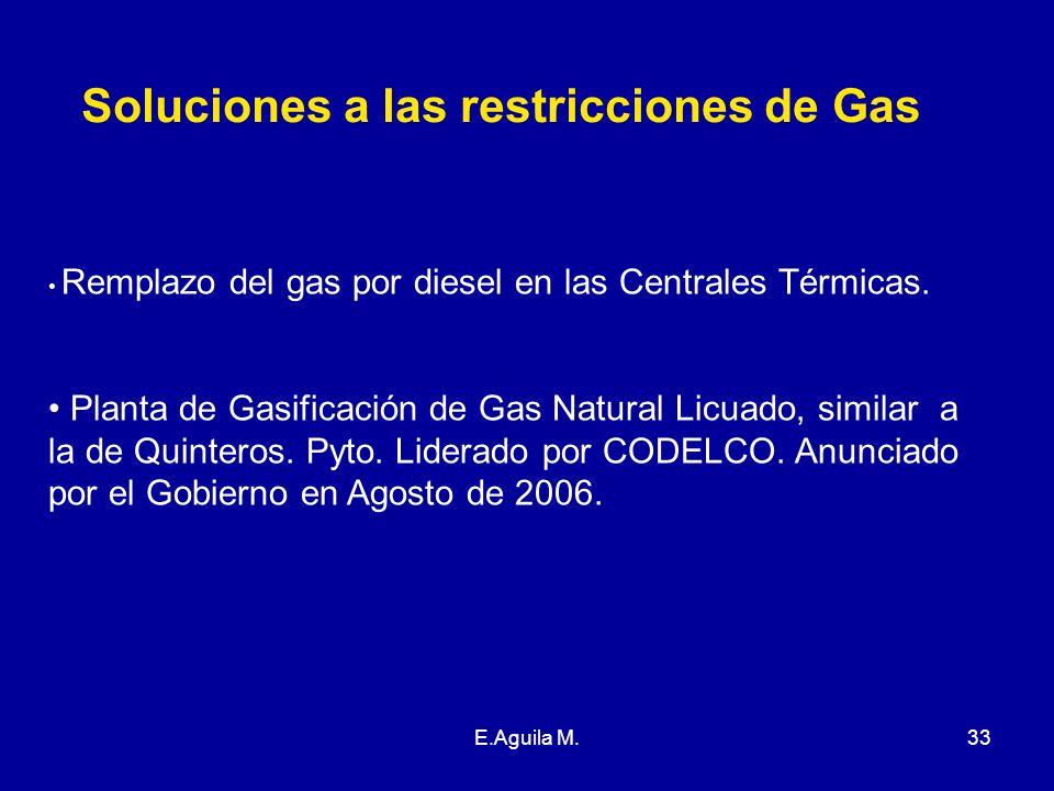 E.Aguila M.33 Soluciones a las restricciones de Gas Remplazo del gas por diesel en las Centrales Térmicas. Planta de Gasificación de Gas Natural Licua