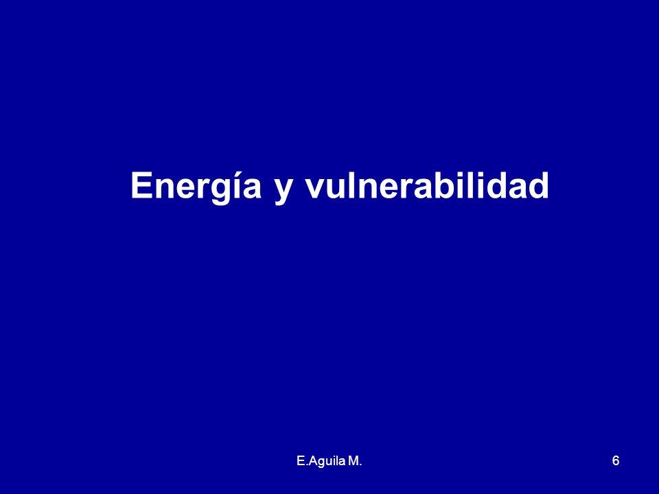 E.Aguila M.6 Energía y vulnerabilidad